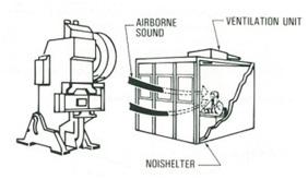 Acoustical_Room_-_Enclosure