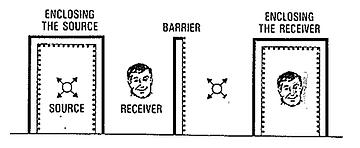 Acoustic_Enclosure_-_Barrier
