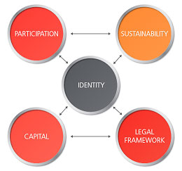 Illustrated-Blueprint-strategy.jpg